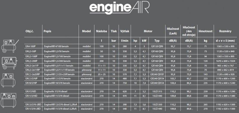 engineair1